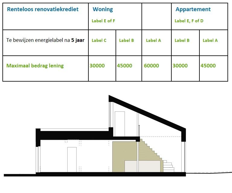 EPC-voorbeeld-simulatietabel-renovatiekrediet-2021-muroflex