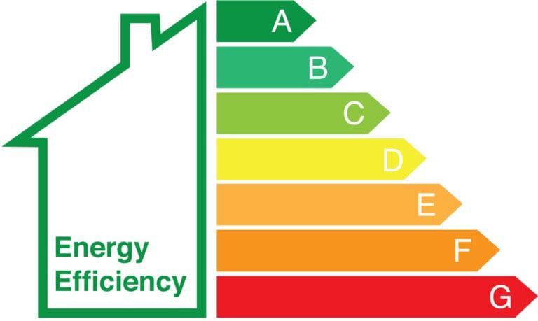 epc-energie-certificaat-woning-verhuren